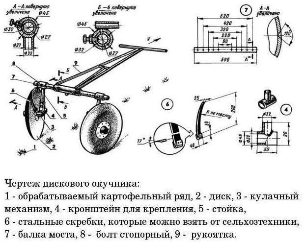 чертеж дискового окучника