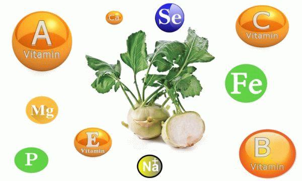 витамины в капусте кольраби