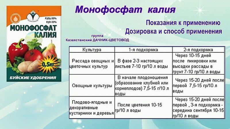 применение монофосфата калия