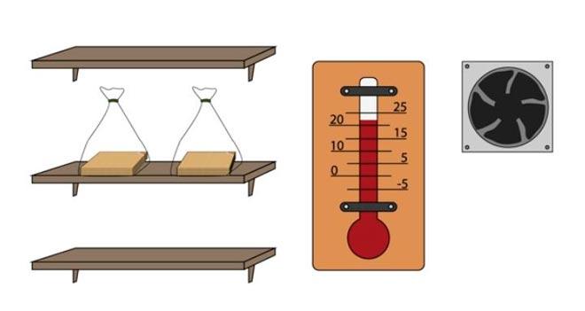 влажность и температура в теплице